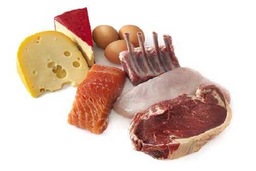 cholestrol-rich-food